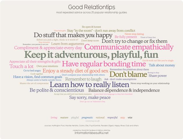 good relationtips